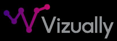 Vizually
